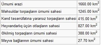 Şəmkir haqqında tarixi məlumat...