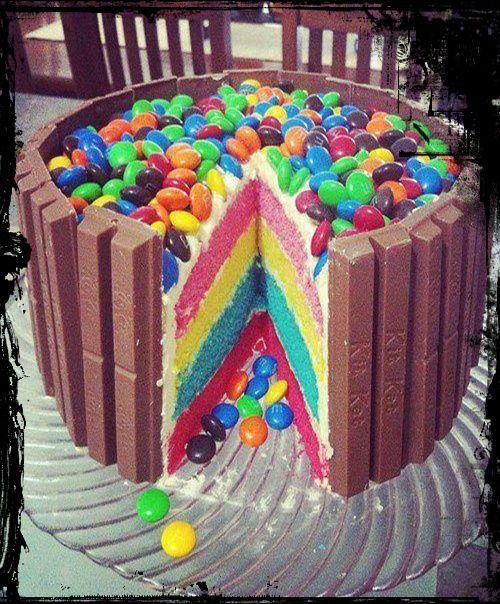 ..::★Happy Birthday My Dear Priya★::..