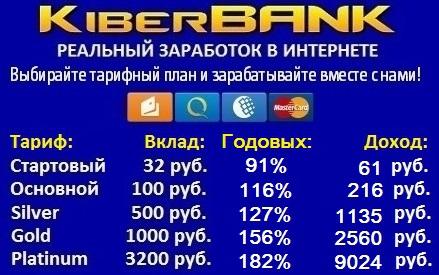 KiberBANK
