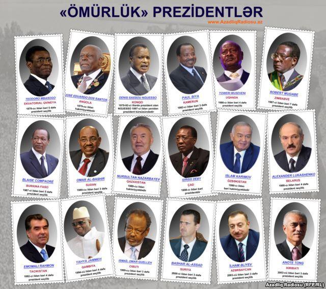 «Ömürlük» prezidentlər (Infoqrafika)