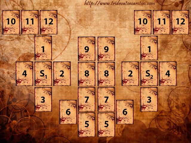 Прогноз развития отношений на полгода - Тридевятое Царство
