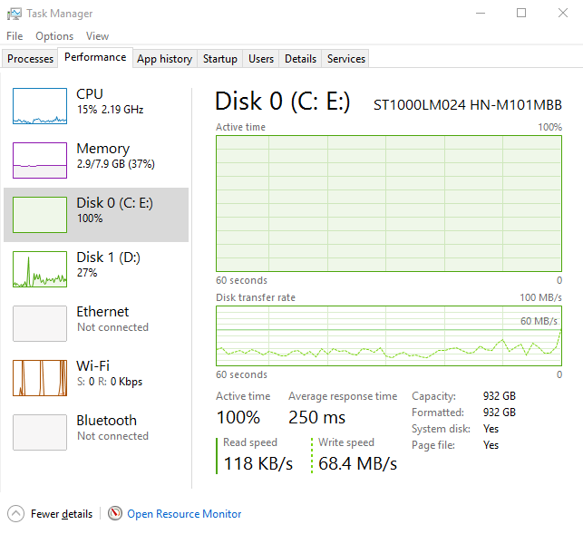 windows 8/8.1/10 disc usage 100%