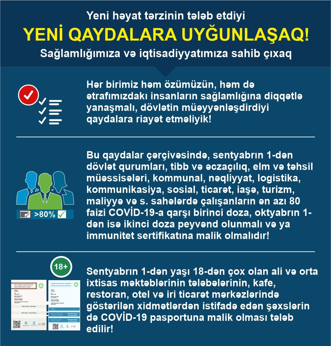DİQQƏT!!! Covid-19 vaksinasiya passportu haqqında.